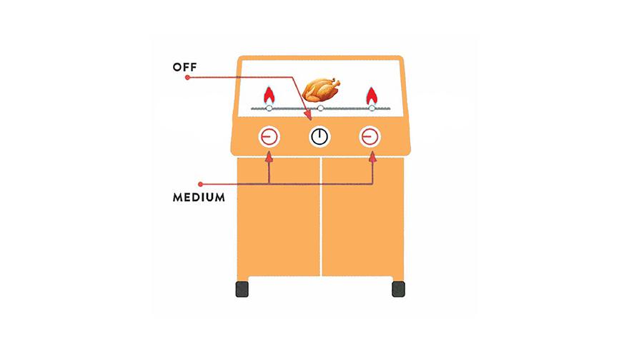 three burner grill